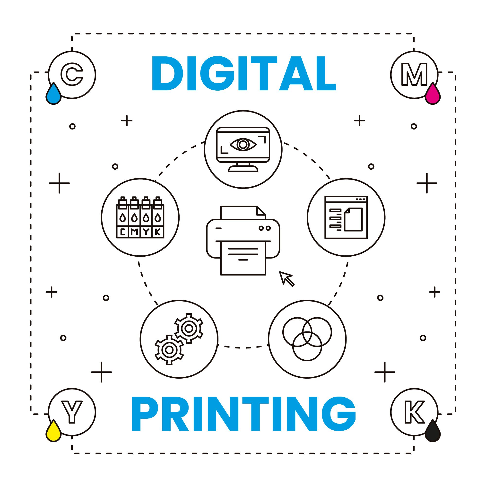 Tendencias de la impresión digital